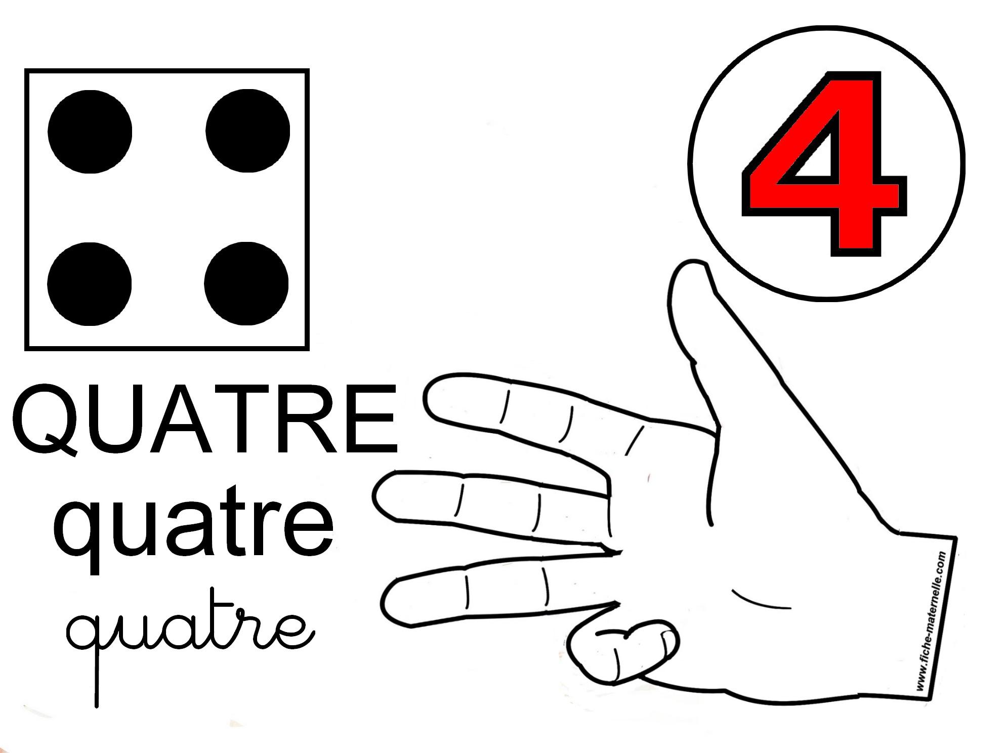 Extrem Préparation au CP : compter sur les doigts XR68