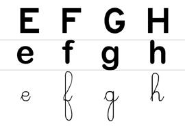 Affichage Dans La Classe Consignes Alphabet Dans Les 3