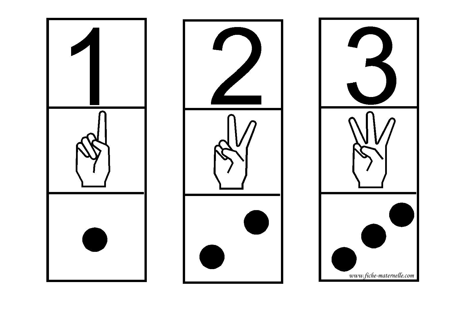 Affichage des quantites sous forme de nombre constellations et doigts