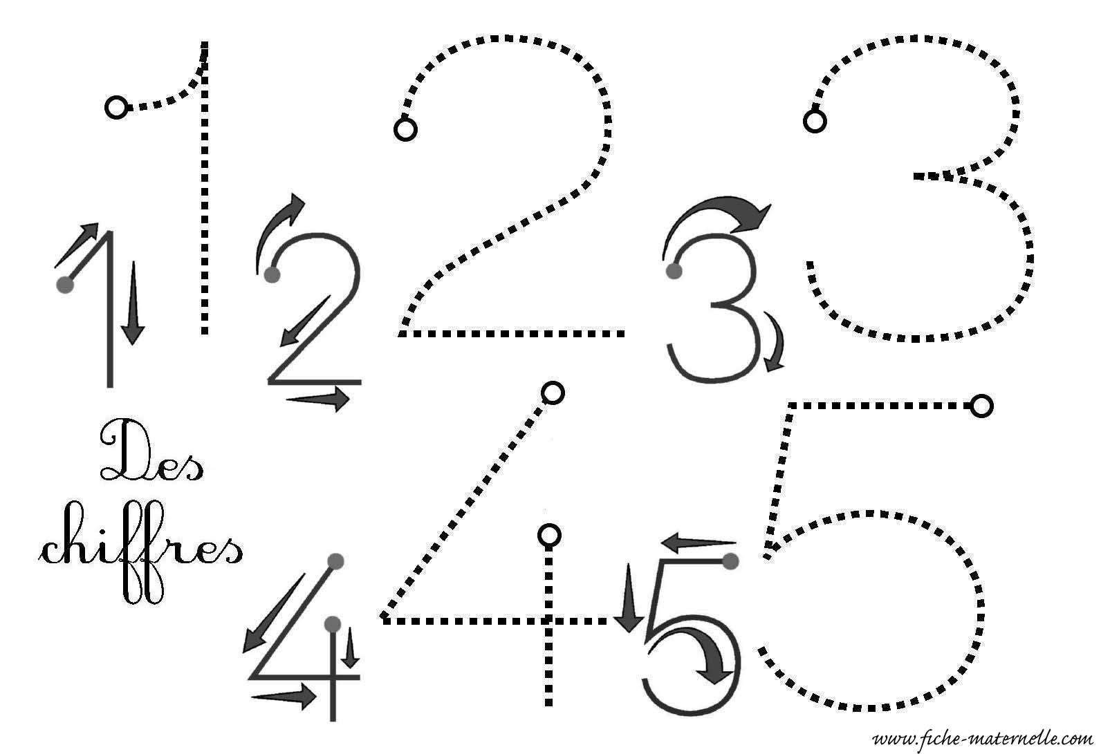 Super Site maternelle : apprendre à écrire les chiffres IL37