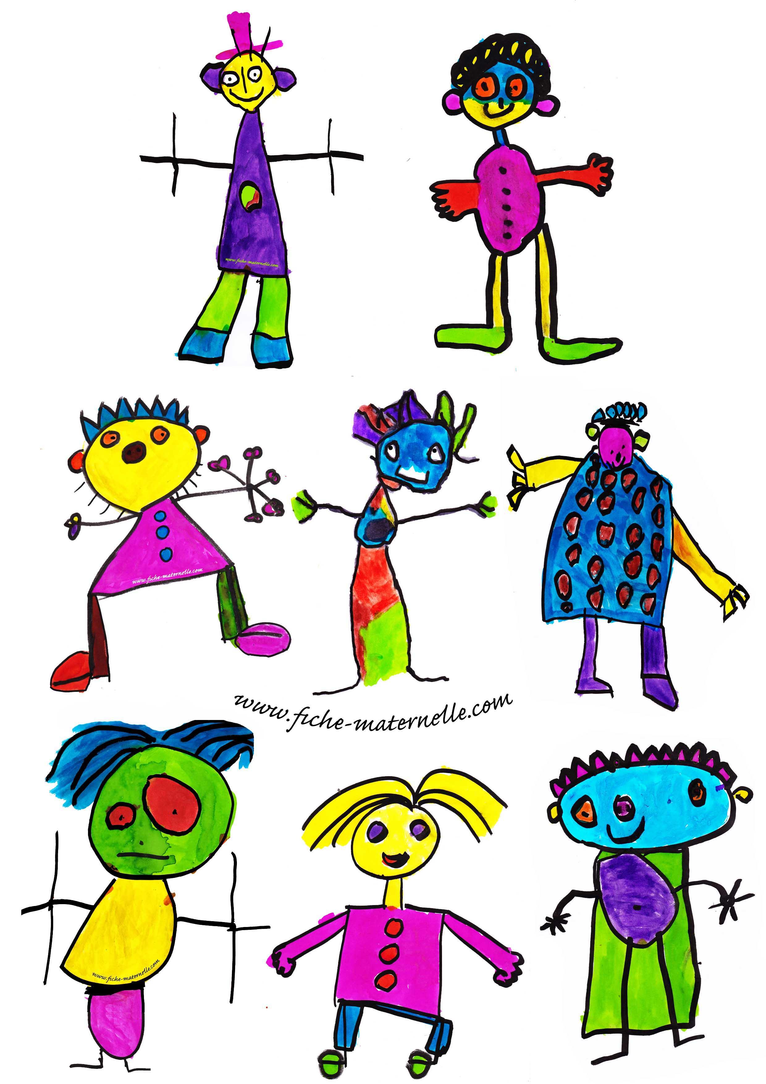 Dessiner un bonhomme en maternelle - Le dessin du bonhomme ...
