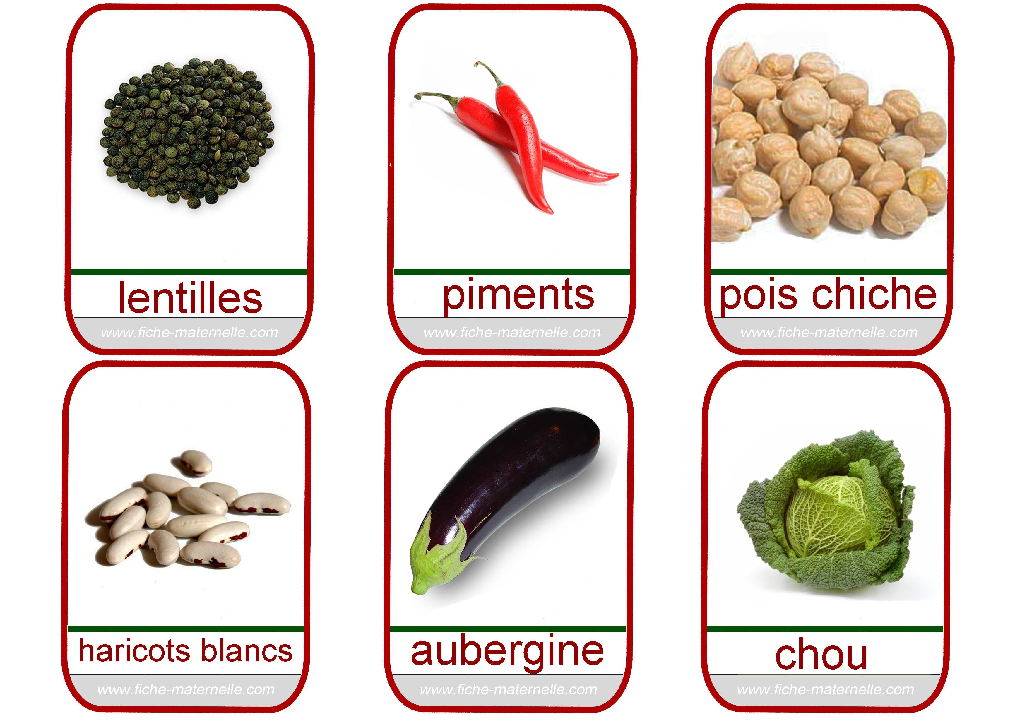 Imagier - Difference fruit et legume ...