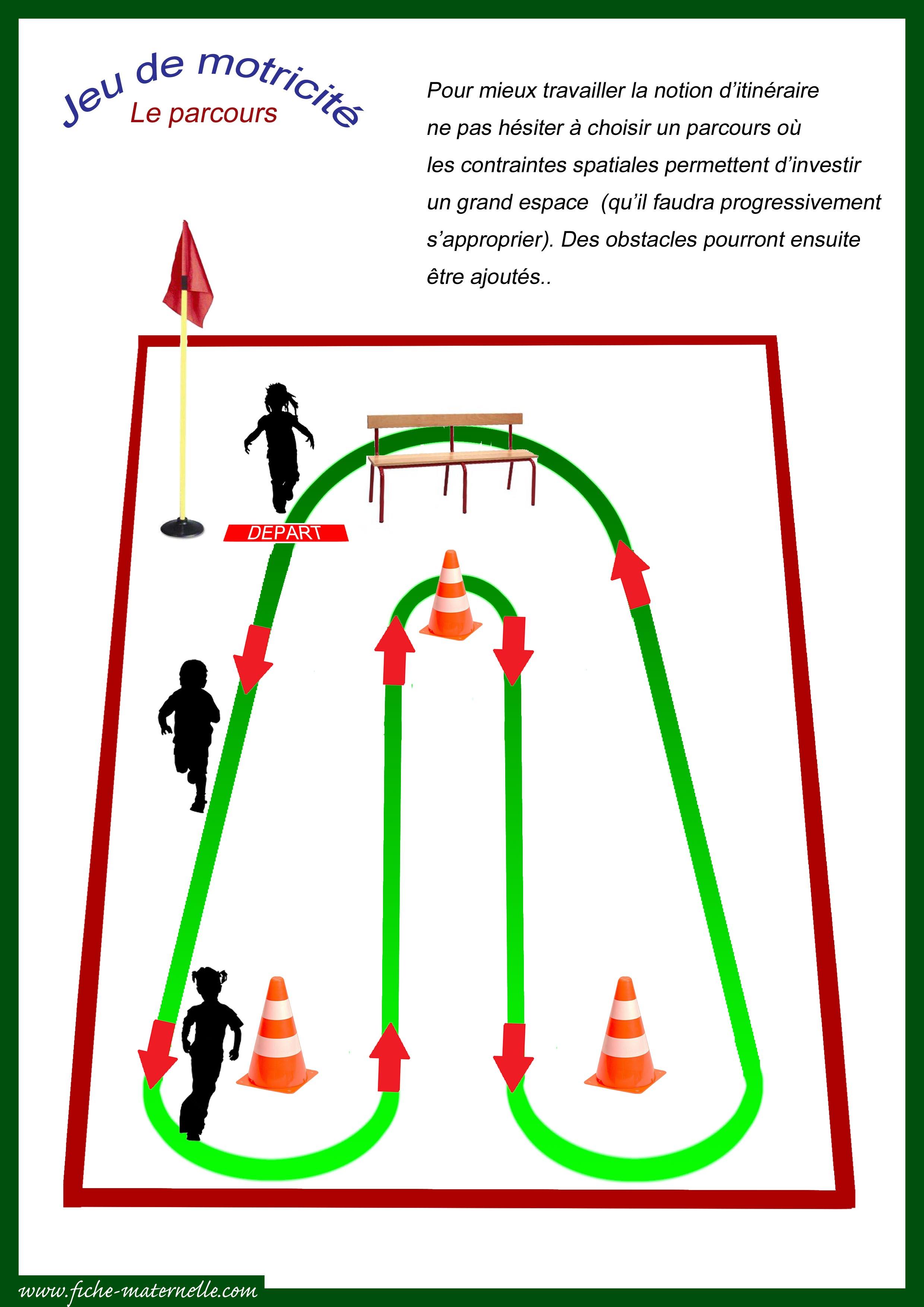 La motricit en maternelle - Parcours du combattant jeu ...