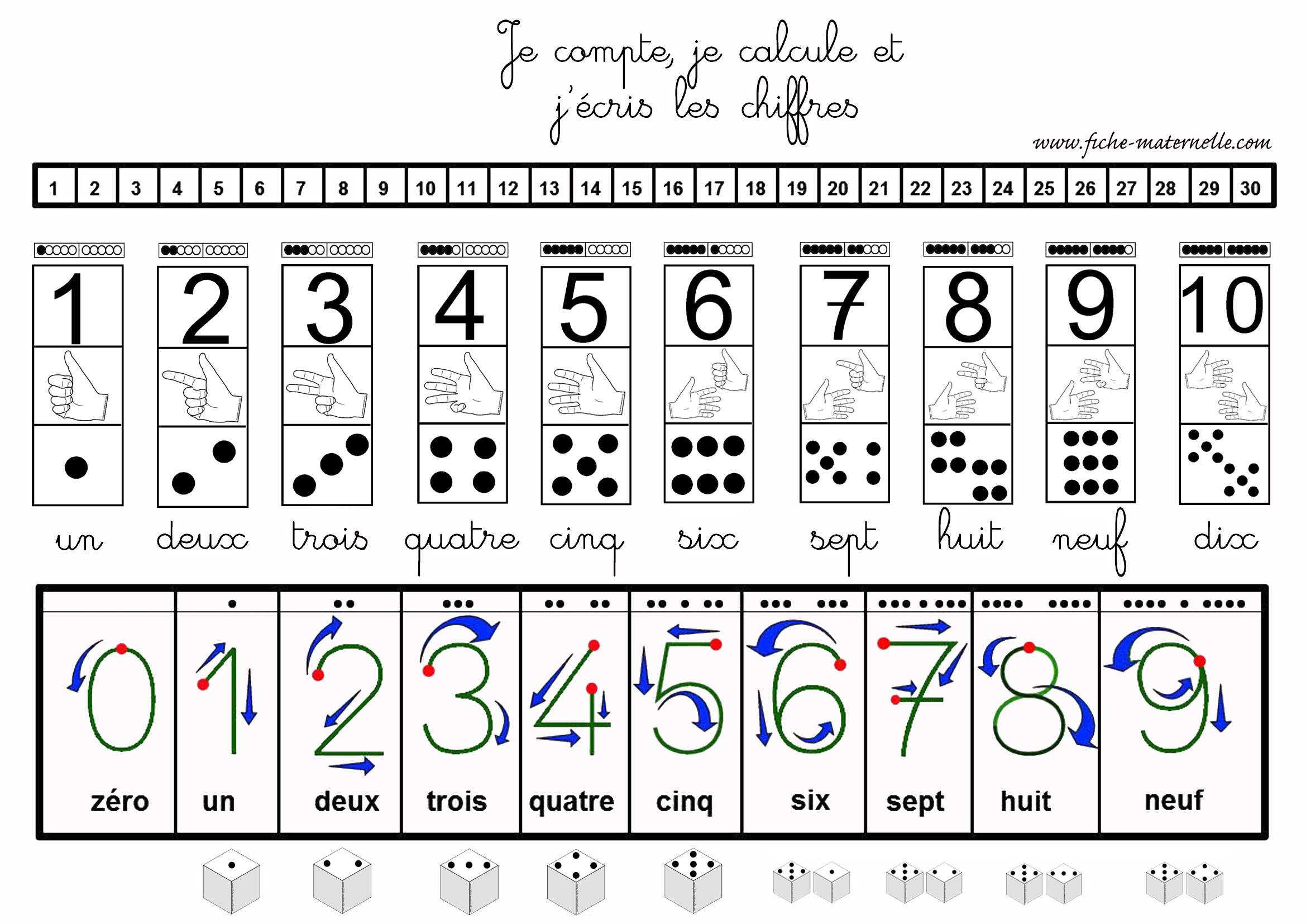 Maths En Maternelle Pictures to pin on Pinterest